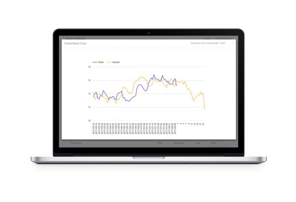 Stock Exchange Analytics App